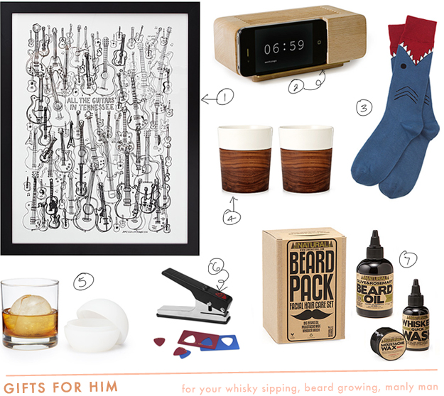 UncommonGoods gift guide for him