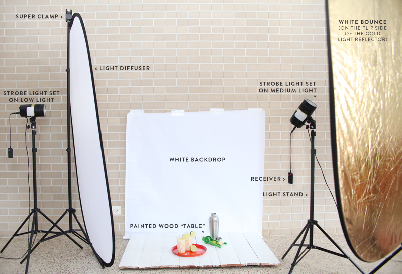 Strobe light set up for product photography