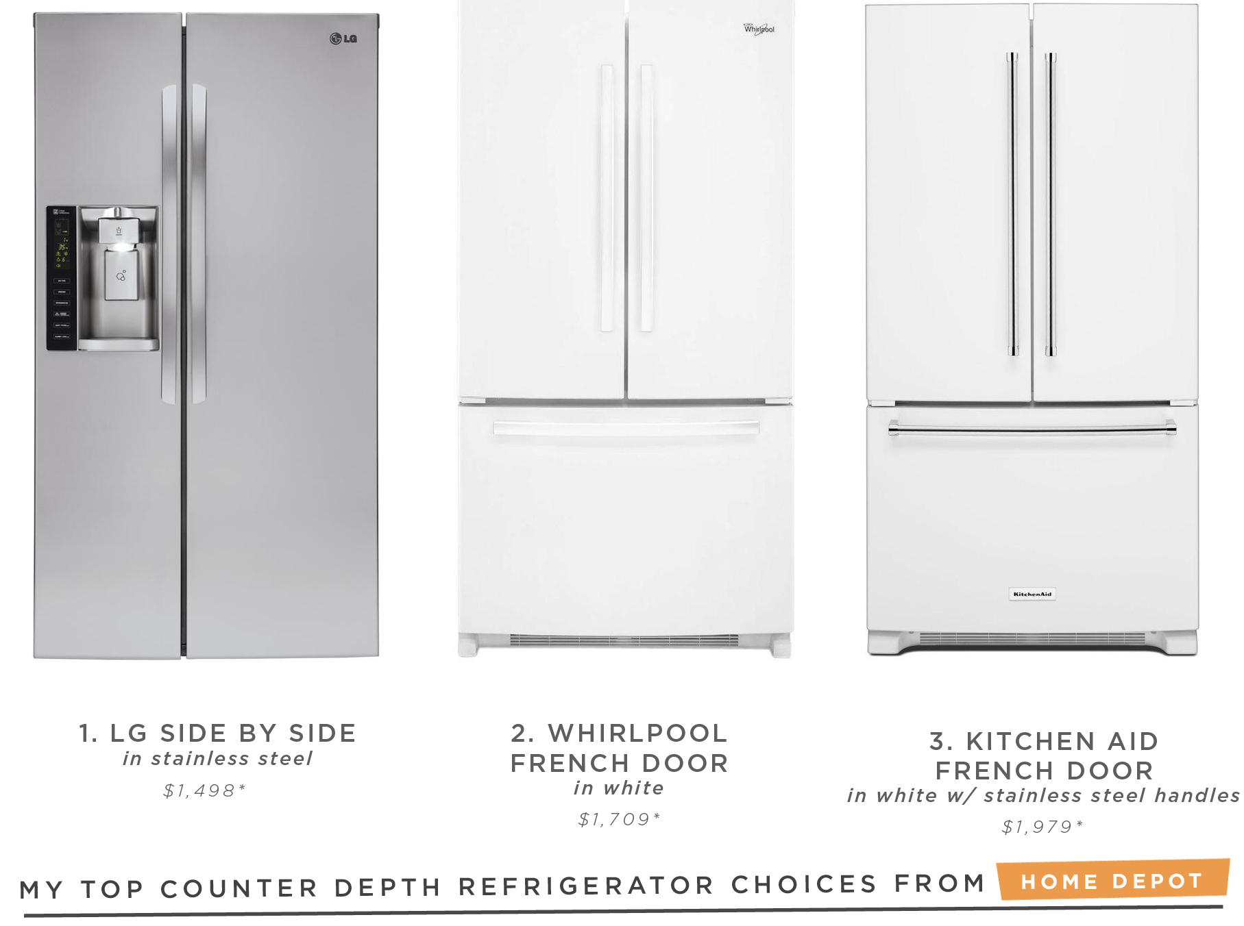 home depot counter-depth refrigerators